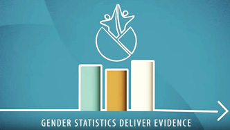 EIGE - Nova Base de Dados de Estatísticas de Género - CIG