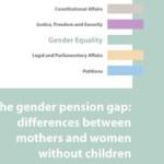 Estudo sobre «Disparidades de Género nas Pensões: Diferenças entre Mães e Mulheres sem Filhos/as»