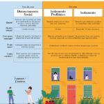 """""""Como ficar em casa"""" – Manual explicativo com as principais medidas a adotar em tempo de pandemia"""