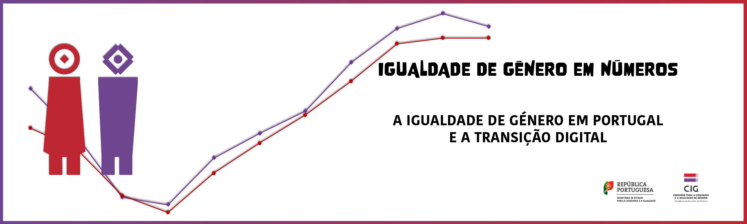 Ilustração representando uma mulher a vermelho e um homeme a roxo sobre um fundo branco e um gráfico ascendente. Título Igualdade de género em números - A igualdade de género em Portugal e a transição digital.. Logótipos de Secretária de Estado para a Cidadania e a Igualdade e Comissõ para a Cidadania e a Igualdade de Género